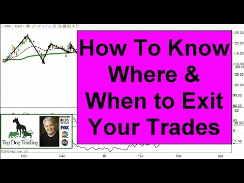 Stock Market Trading: When To Exit A Trade - YouTube