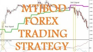 Mtjbod Forex Trading Strategy