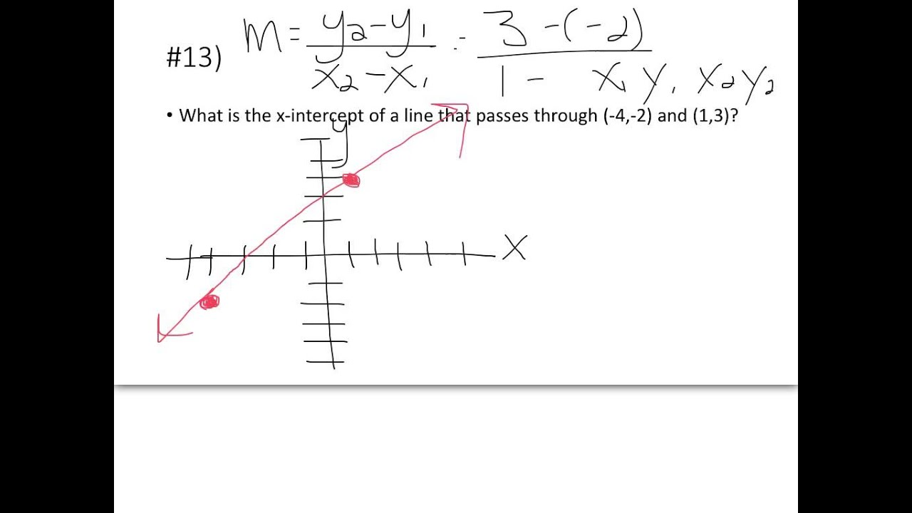 X and Y intercepts Worksheet - YouTube