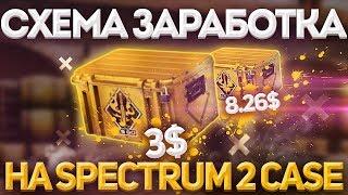 Рабочая схема заработка в интернете от 10000 рублей в неделю! 2014. Glopart.