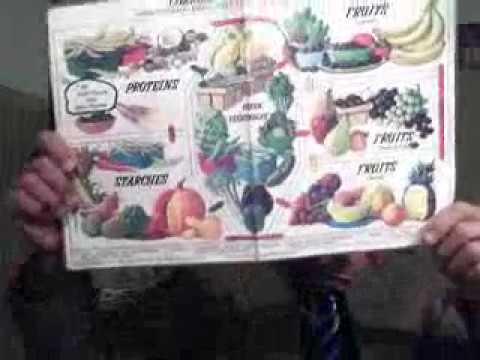 Ампулы и таблетки Кальция Глюконат: инструкция по