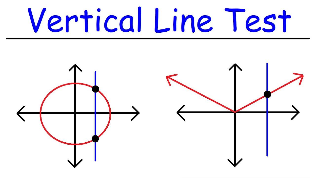 Vertical Line Test Intended For Vertical Line Test Worksheet
