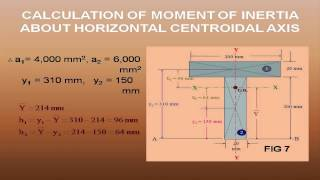 Geometric Properties calculation of the moment of inertia of a T Section