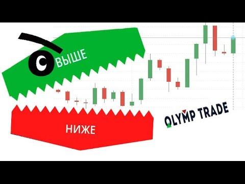 Олимп Трейд, как заработать в интернете на бинарных опционах olymptrade.  Реально ли это?