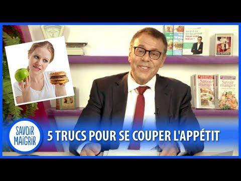 Coupe-faim : 5 Astuces Pour Se Couper L'appétit  - Dr Jean-Michel Cohen