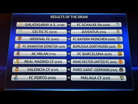 Sorteo Octavos de Final - Champions League 2012/2013 - YouTube