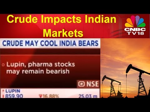 Brent Crude Slips Below $64/bbl, May Cool India Bears | CNBC TV18