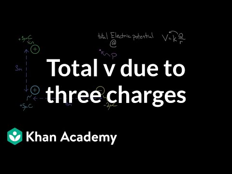 Electric potential charge configuration | Physics | Khan Academy