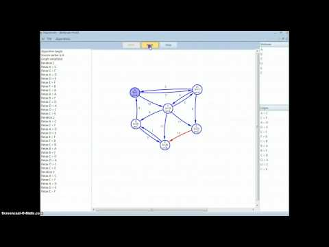 Dijkstra, Bellman-Ford, Floyd-Warshall algorithms step by step