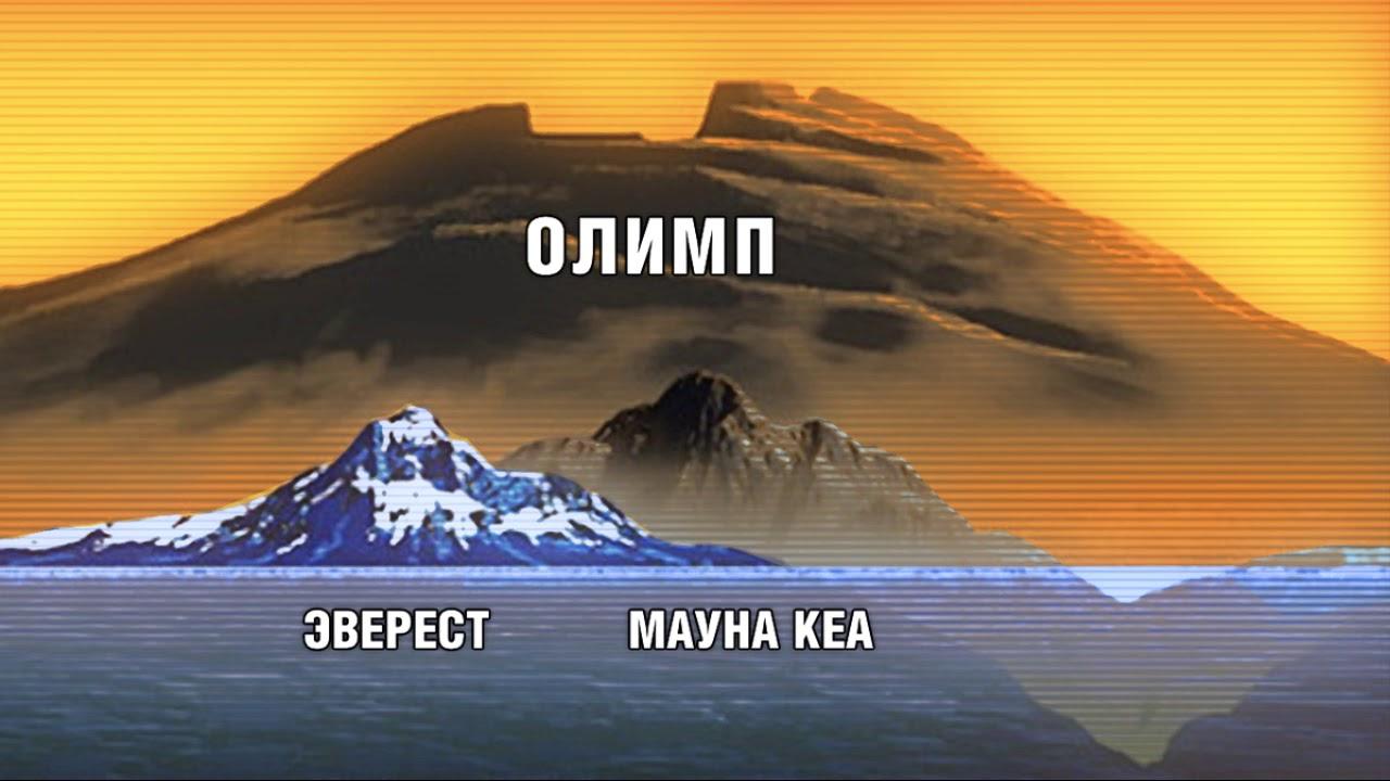 """География 5-6 классы, §23 """"Рельеф Земли. Горы"""", Алексеев."""