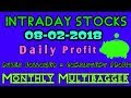 Day trading stocks 08-02-2018  Best stocks with huge potential for intraday