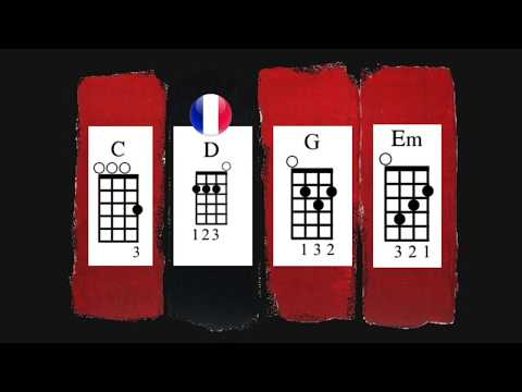 Viva La Vida Ukulele (In The Style Of Coldplay)