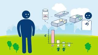 Voorkeursbeleid geneesmiddelen VGZ