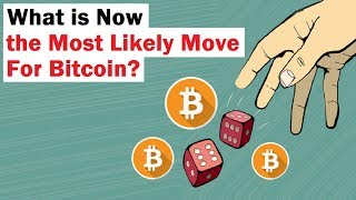 Is the Dumb Money RIGHT About Bitcoin?