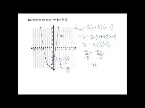 hqdefault Factored Form Example With Graph on write expression, what is prime, for quadratic, quadratic function, example math,