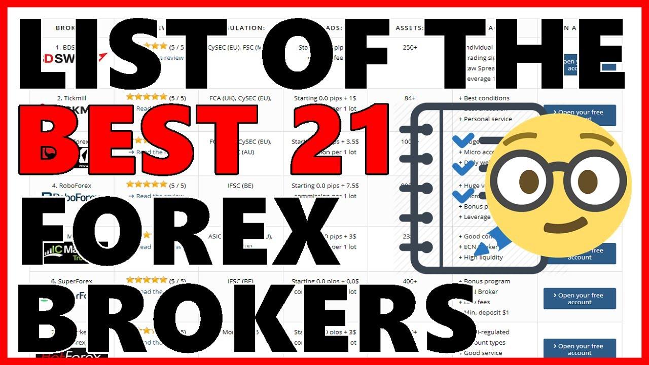 Best forex broker review 2020