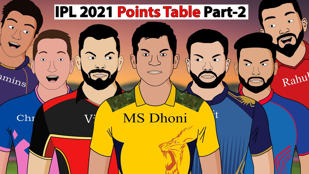 IPL 2021 Points Table Part 2 ft CSK, RCB, DC & MI
