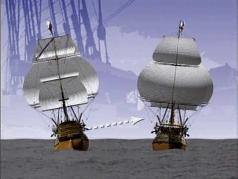 Seapower History Of Naval Warfare 3of6 Nelsons Victory