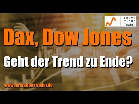 Analyse Dax, Dow Jones: Geht der Trend zu Ende?