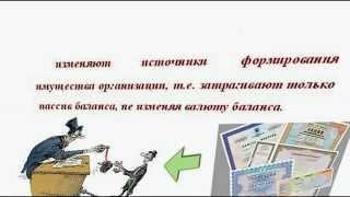 Урок №2 Типы хозяйственных операций