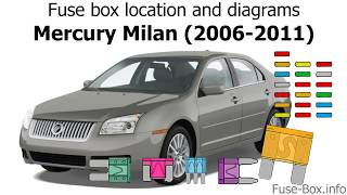 Fuse Box Location And Diagrams Mercury Milan 2006 2011 Youtube