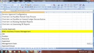 Oracle Fusion Financials Online Training | 1st Session/Demo