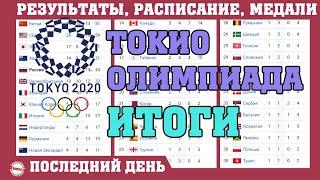 Кто выиграл Олимпиаду 2020 Итоговый медальный зачет