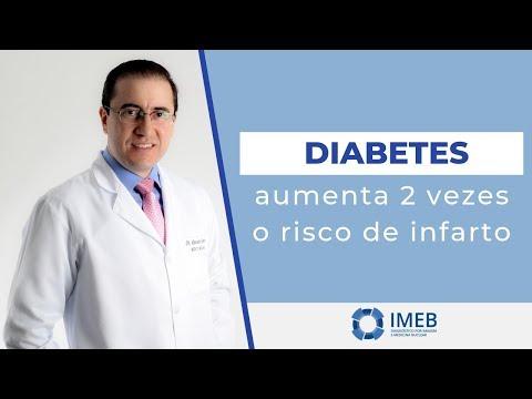 diabetes de lembrei de vc outro
