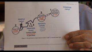 PHIL Talk: Initiating Quality Improvement