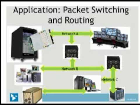 10 Gigabit Ethernet Interface Solutions for Embedded Computing Applications