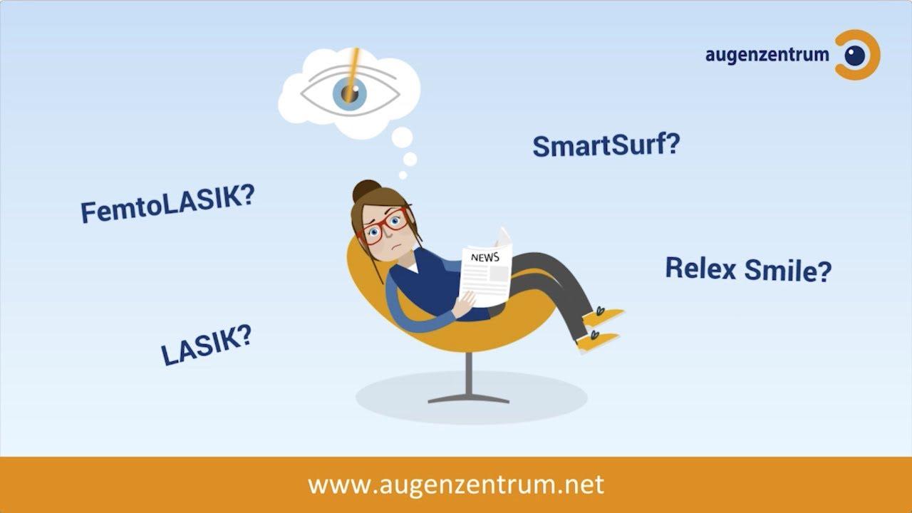 Augenlasern LASIK FemtoLASIK Relex Smile und SMART SURF erklärt: Augenzentrum in München
