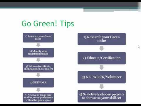 Go Green! From White Collar to Green Collar Careers