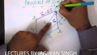 PRINCIPLE OF SUPERPOSITION IN COULOMB'S LAW XII PHYSICS(EC&F-04)