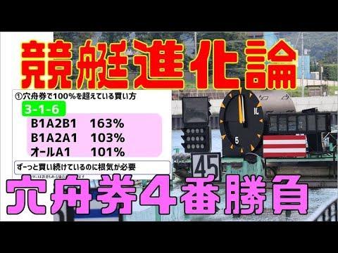 【競艇ボートレース】3-1-6以外にもデータからプラス収支の買い方を見つけた!