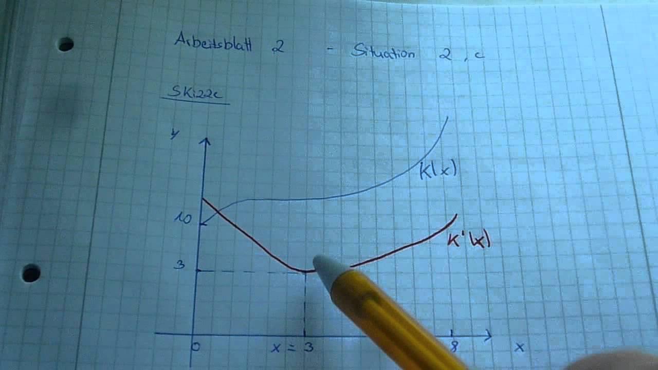 AB02, Sit. 02c - Gesamtkostenfunktion, grafische Interpretation. neu ...