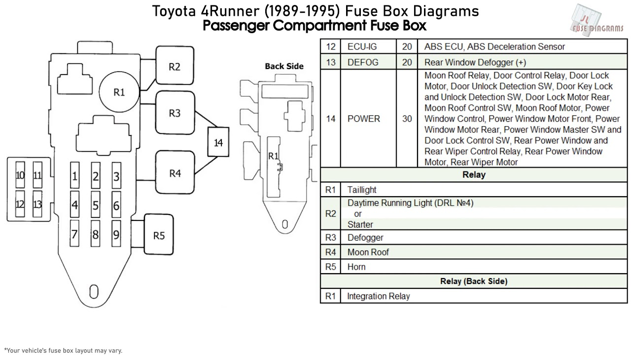 Toyota 4Runner (1989-1995) Fuse Box Diagrams - YouTubeYouTube