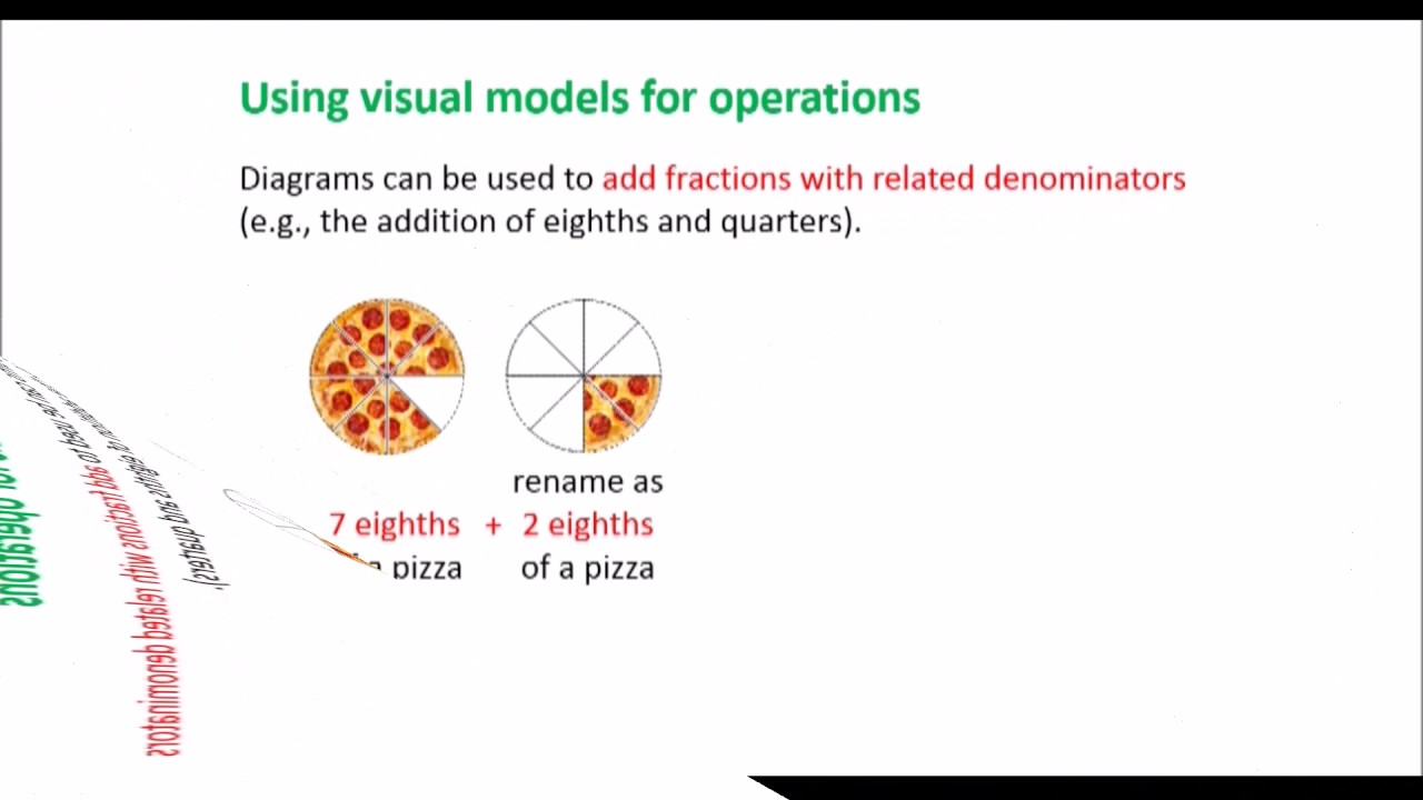 (af2) Addition: Fractions With Related Denominators (using Diagrams)