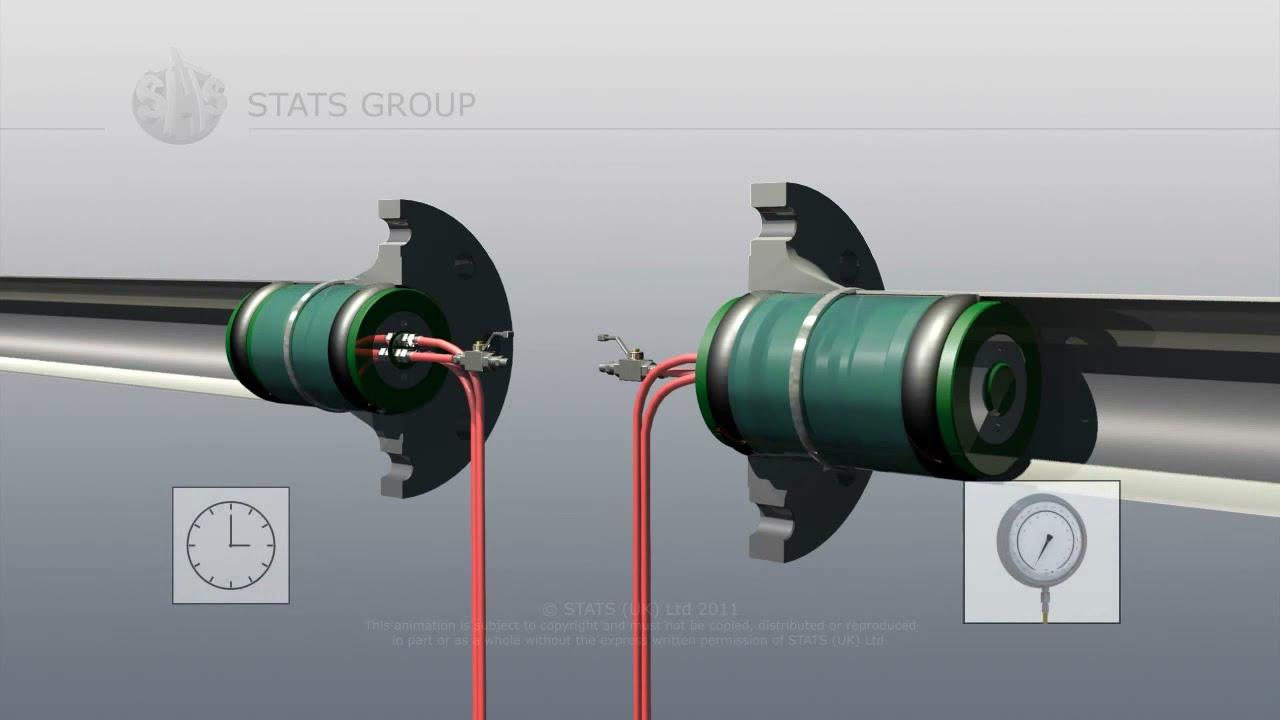 Hydrostatic Test In Line Weld Test Tools Hydraulically