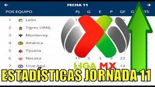 TABLA GENERAL, GOLEO INDIVIDUAL, RESULTADOS | Jornada 11 Liga MX 2018