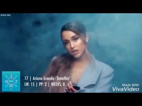 MYX International Top 20 - January 12, 2019 Mp3