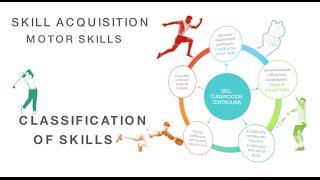 Classification of Motor Skills: Skill Acquisition (Fine/Gross..Serial..)