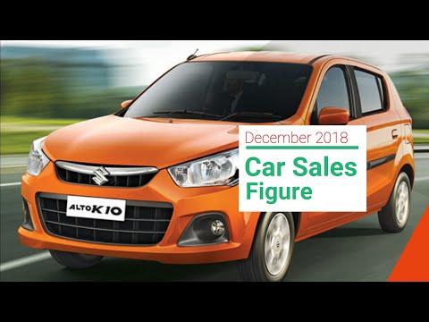 उलट पलट in December 2018 Car Sales