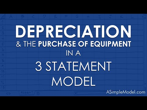 Depreciation And The Purchase Of Equipment In A Three Statement Model