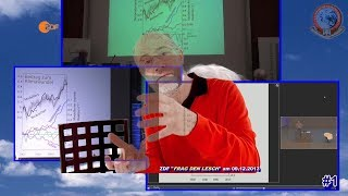 Harald Lesch verwendet gefälschte Grafik in seinen Vorträgen...und weitere Peinlichkeiten !!