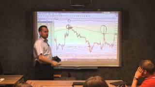 Макаров форекс форекс фунт доллар график