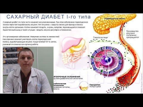 Инсулин Актрапид НМ -