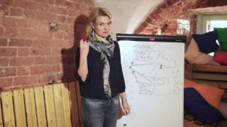 Вокальное оформление и подача голоса. Уроки вокала от Екатерины Квернадзе
