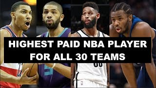 Are The Highest Paid NBA Players On Their Team Actually The Best Player?
