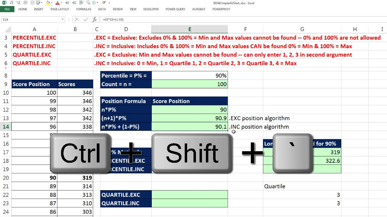 Basic Excel Businessytics 25 Percentiles Quartiles 5 Number Summary Using Excel Functions