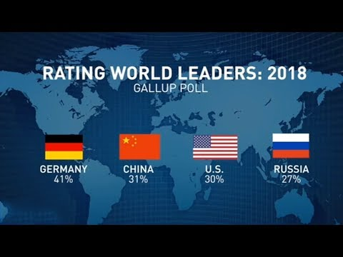 Global Leadership Poll: Germany takes top slot, China ahead of US in world survey